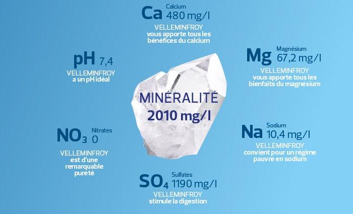Velleminfroy est une eau minérale riche en calcium et magnésium